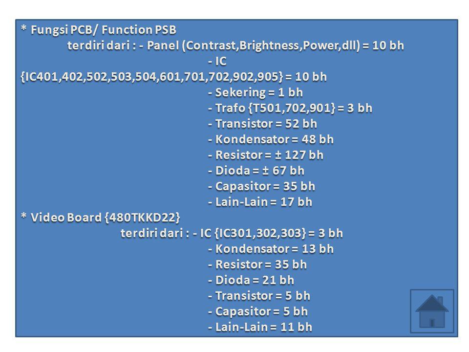 * Fungsi PCB/ Function PSB