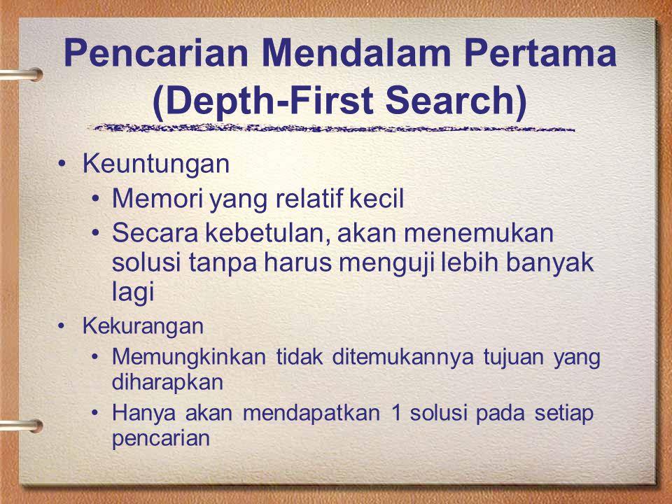 Pencarian Mendalam Pertama (Depth-First Search)