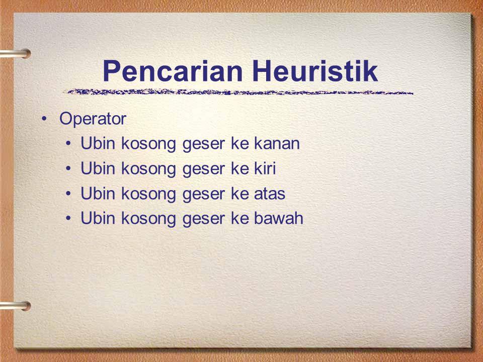 Pencarian Heuristik Operator Ubin kosong geser ke kanan