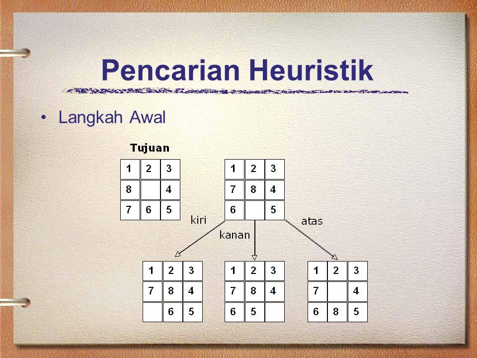 Pencarian Heuristik Langkah Awal