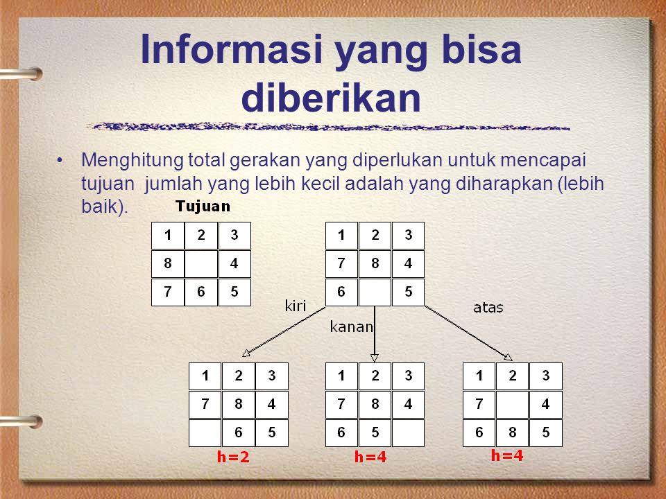 Informasi yang bisa diberikan
