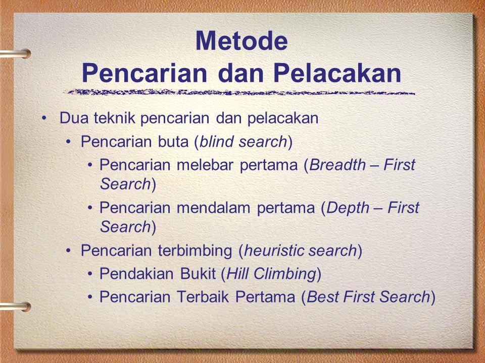 Metode Pencarian dan Pelacakan