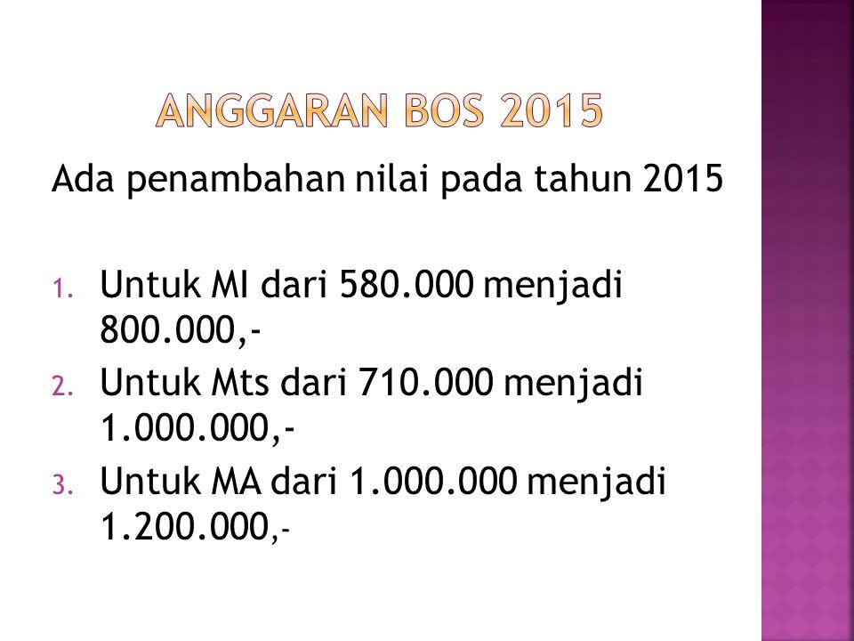 Anggaran bos 2015 Ada penambahan nilai pada tahun 2015