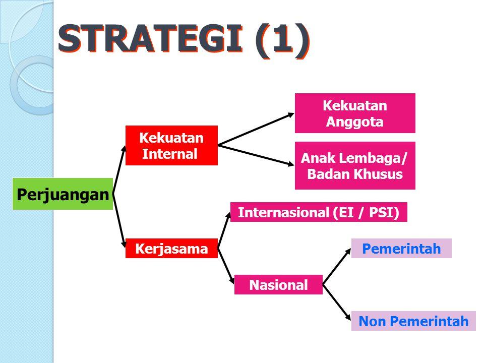 Internasional (EI / PSI)