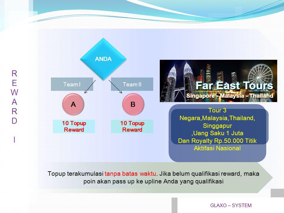R E W A D I B Tour 3 Negara,Malaysia,Thailand, Singgapur