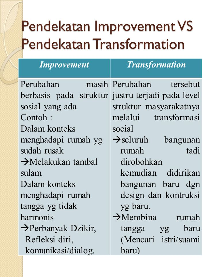 Pendekatan Improvement VS Pendekatan Transformation