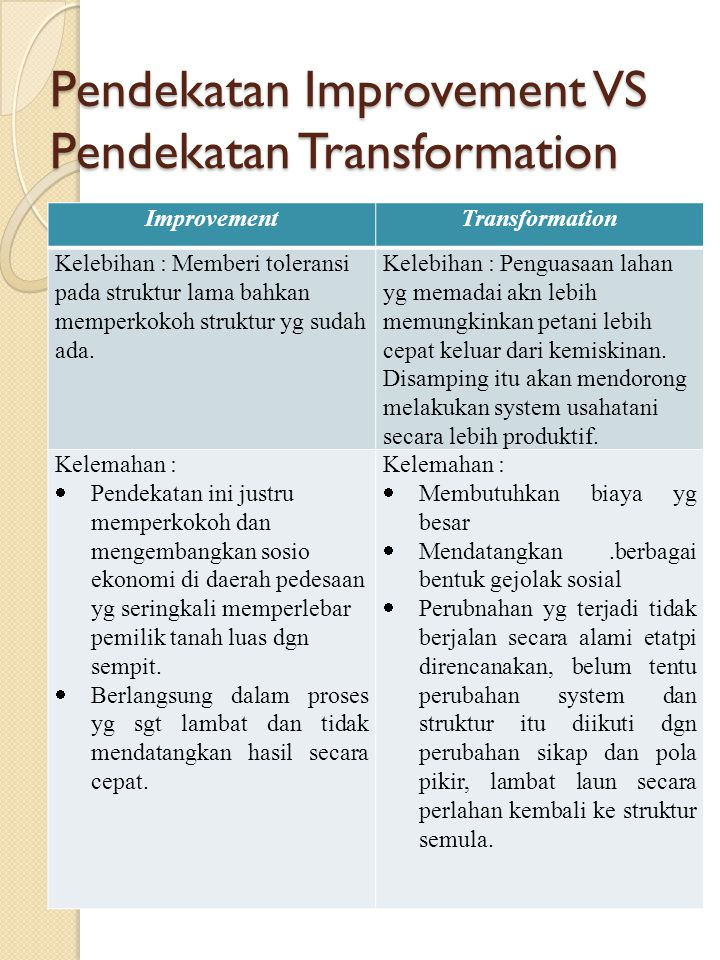 Pendekatan Improvement VS Pendekatan Transformation