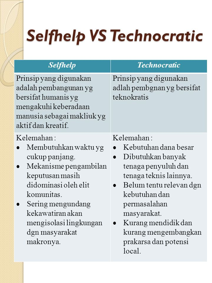 Selfhelp VS Technocratic