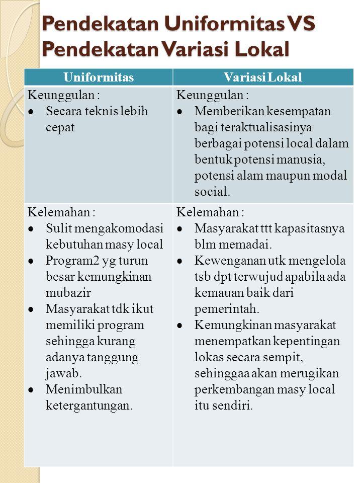 Pendekatan Uniformitas VS Pendekatan Variasi Lokal