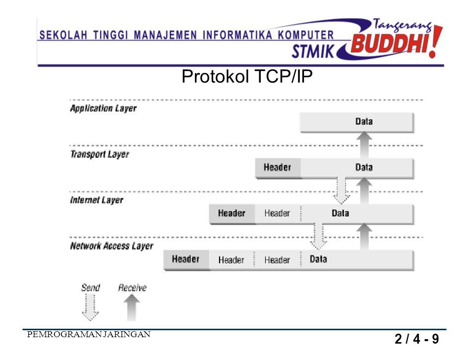 Protokol TCP/IP 2 / 4 - 9