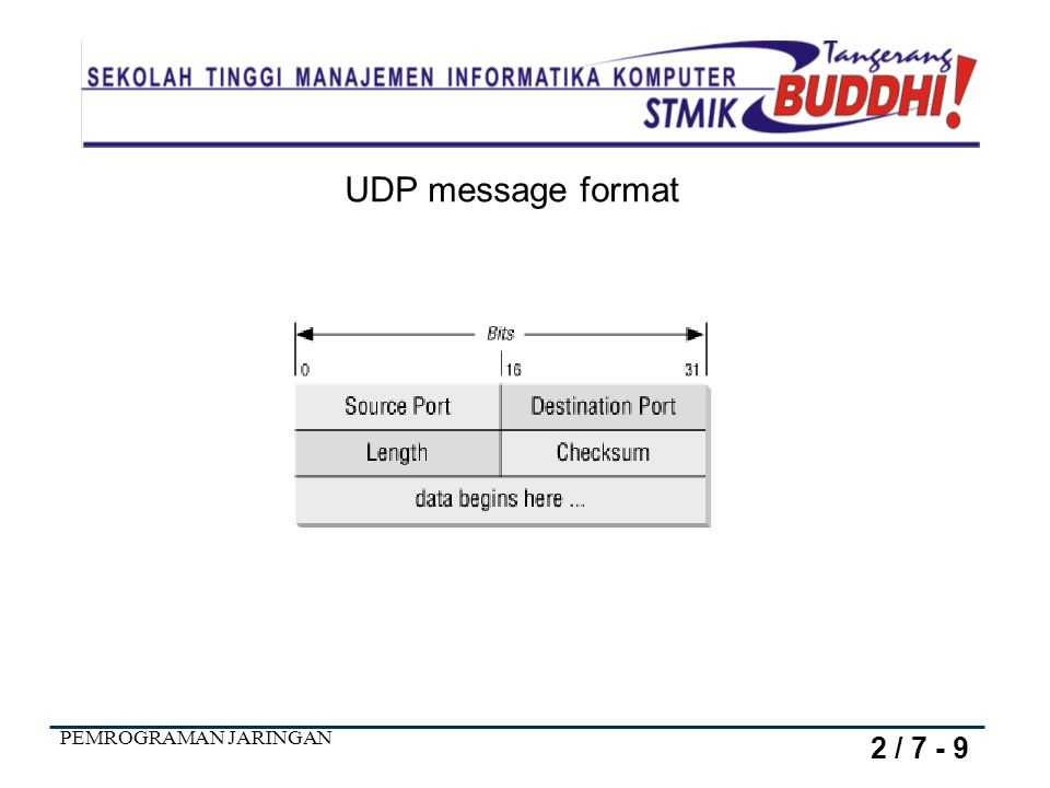 UDP message format 2 / 7 - 9