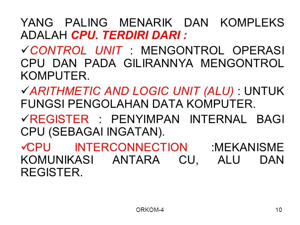 YANG PALING MENARIK DAN KOMPLEKS ADALAH CPU. TERDIRI DARI :