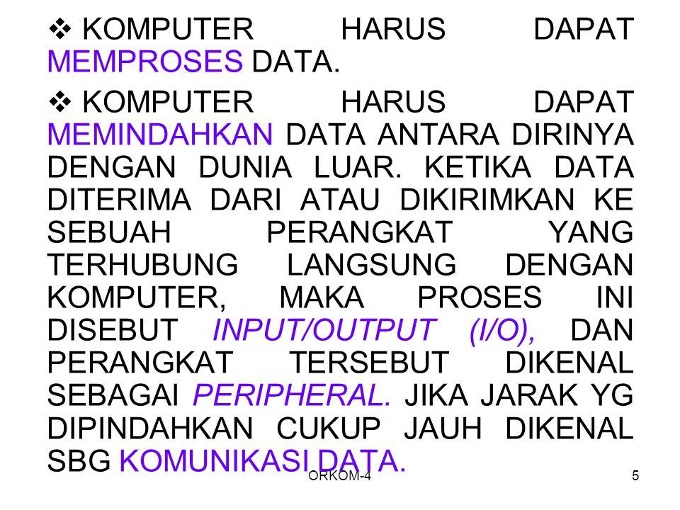 KOMPUTER HARUS DAPAT MEMPROSES DATA.