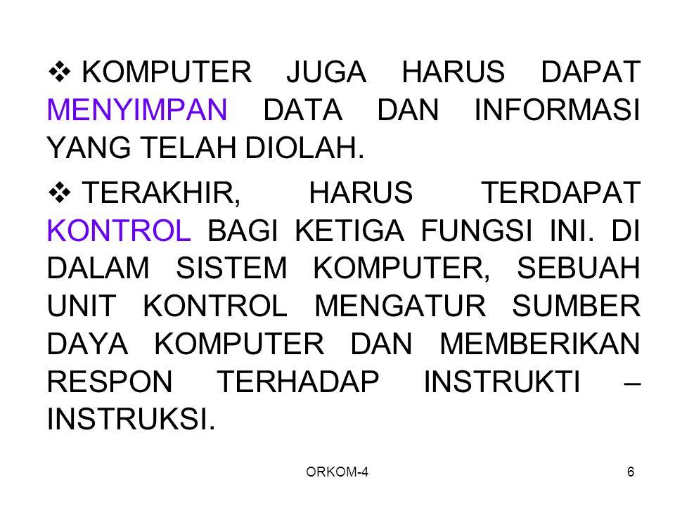 KOMPUTER JUGA HARUS DAPAT MENYIMPAN DATA DAN INFORMASI YANG TELAH DIOLAH.