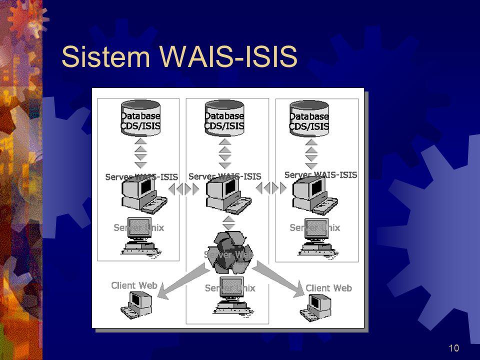 Sistem WAIS-ISIS