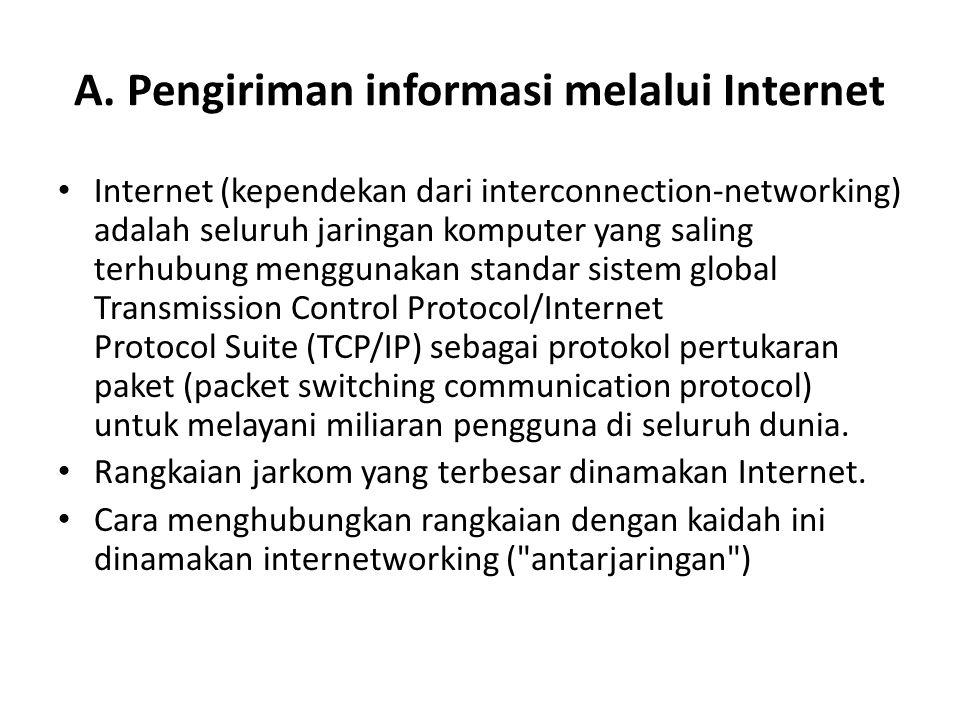 A. Pengiriman informasi melalui Internet