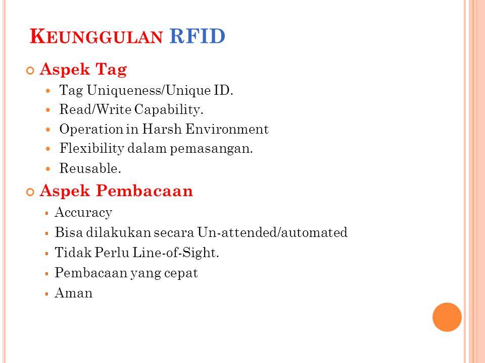Keunggulan RFID Aspek Tag Aspek Pembacaan Tag Uniqueness/Unique ID.