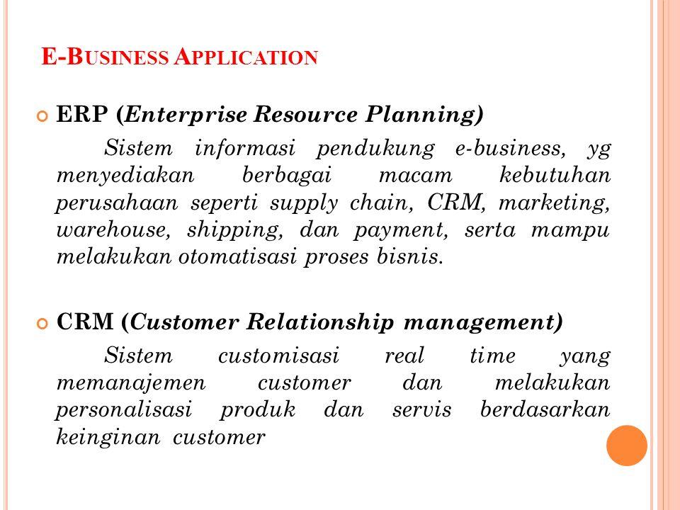 E-Business Application