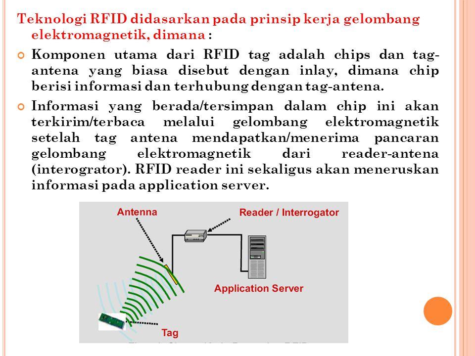 Teknologi RFID didasarkan pada prinsip kerja gelombang elektromagnetik, dimana :