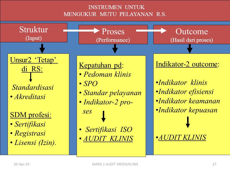 Struktur Proses Outcome Unsur2 'Tetap' Indikator-2 outcome: