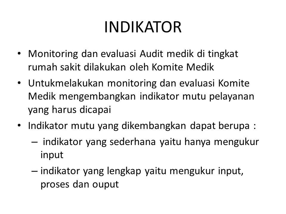 INDIKATOR Monitoring dan evaluasi Audit medik di tingkat rumah sakit dilakukan oleh Komite Medik.