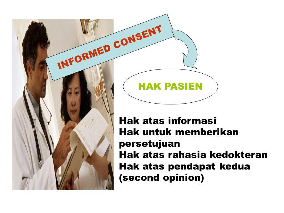 INFORMED CONSENT HAK PASIEN. Hak atas informasi. Hak untuk memberikan persetujuan. Hak atas rahasia kedokteran.