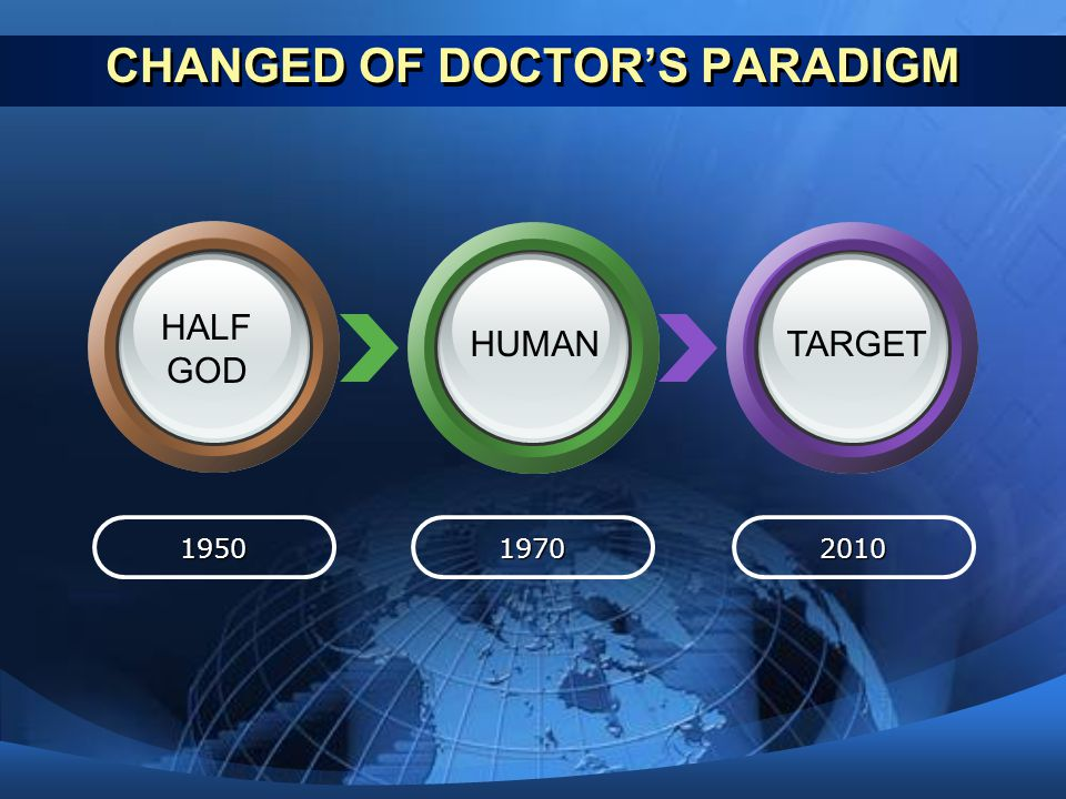 CHANGED OF DOCTOR'S PARADIGM
