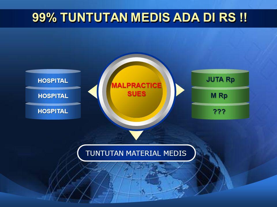 99% TUNTUTAN MEDIS ADA DI RS !!
