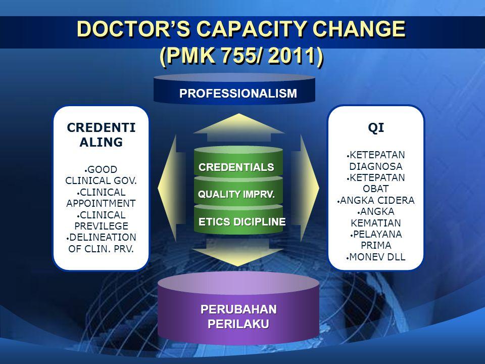 DOCTOR'S CAPACITY CHANGE (PMK 755/ 2011)