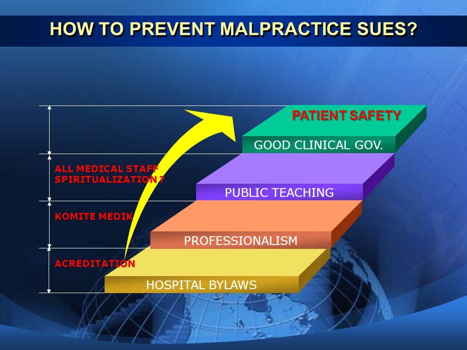 HOW TO PREVENT MALPRACTICE SUES