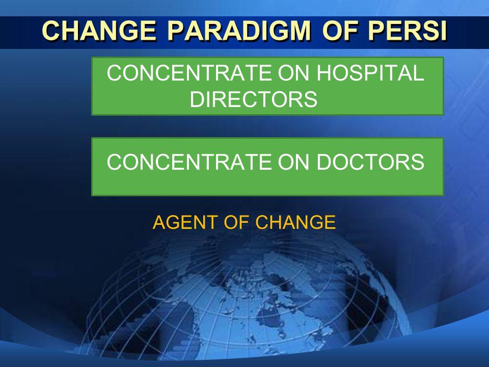 CHANGE PARADIGM OF PERSI