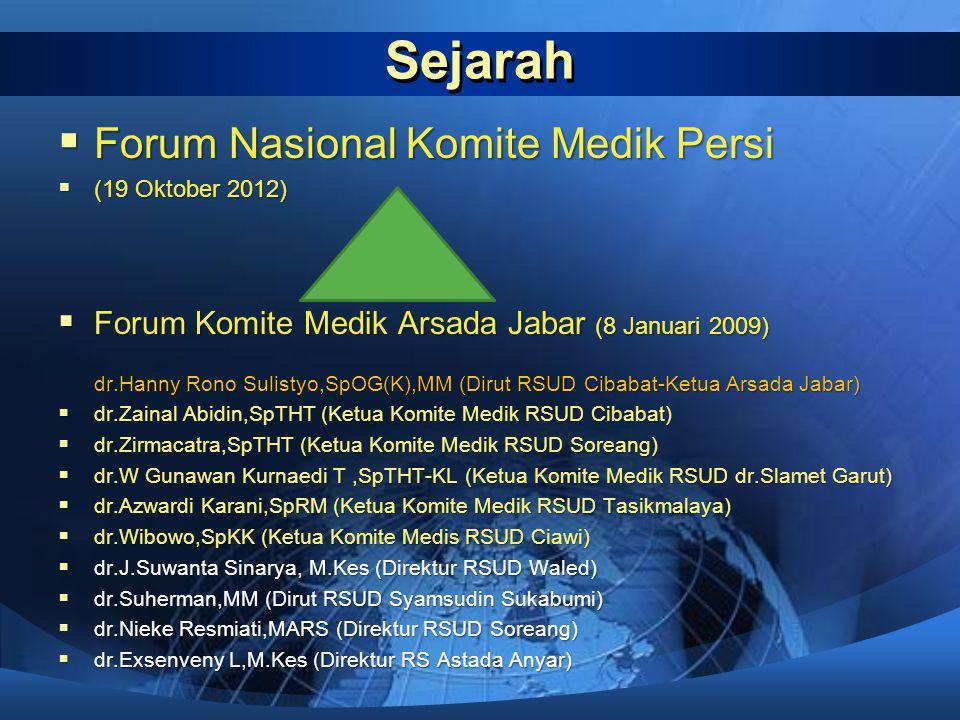 Sejarah Forum Nasional Komite Medik Persi
