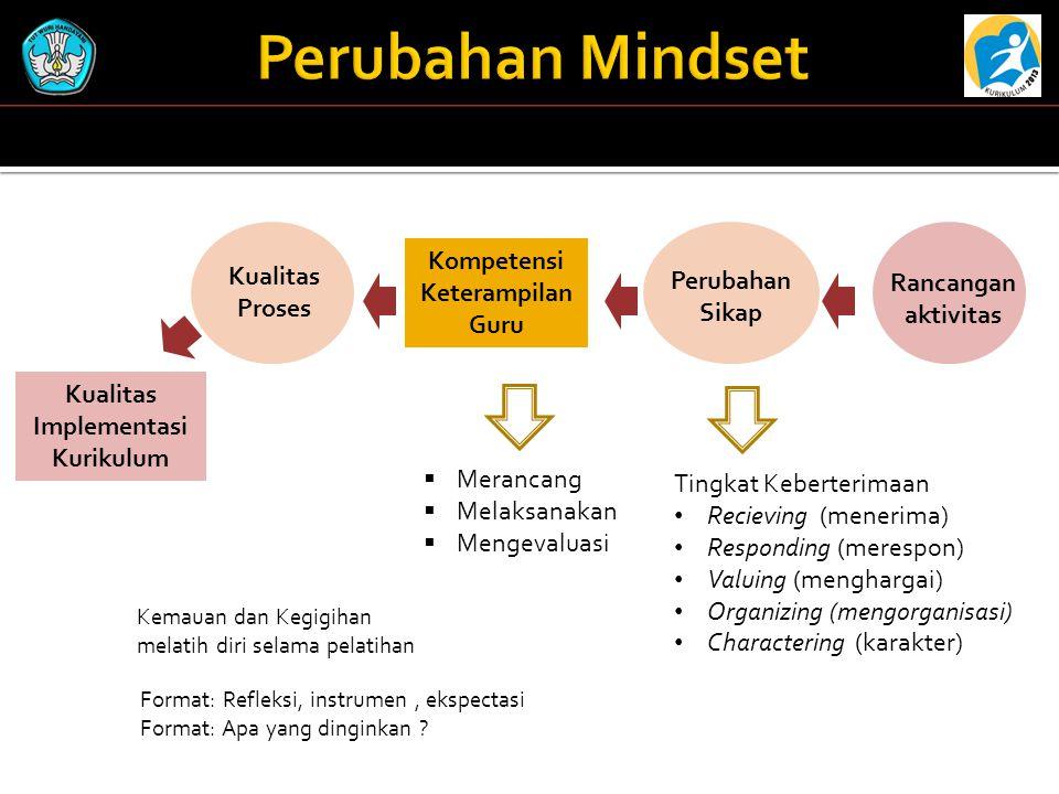 Kompetensi Keterampilan Guru Kualitas Implementasi Kurikulum