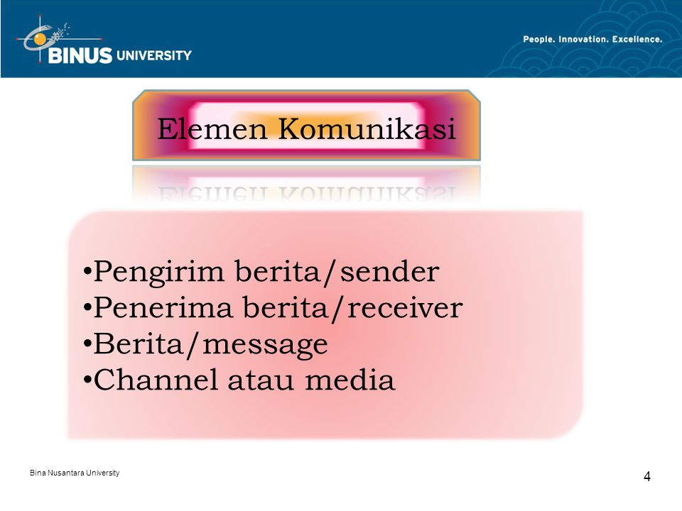 Pengirim berita/sender Penerima berita/receiver Berita/message