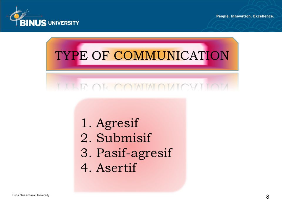 TYPE OF COMMUNICATION 1. Agresif 2. Submisif 3. Pasif-agresif