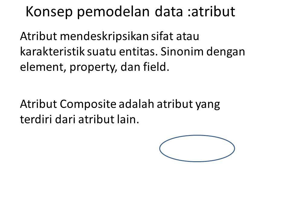 Konsep pemodelan data :atribut