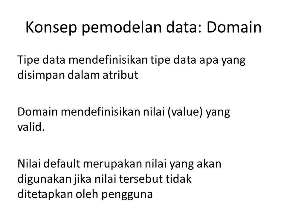 Konsep pemodelan data: Domain