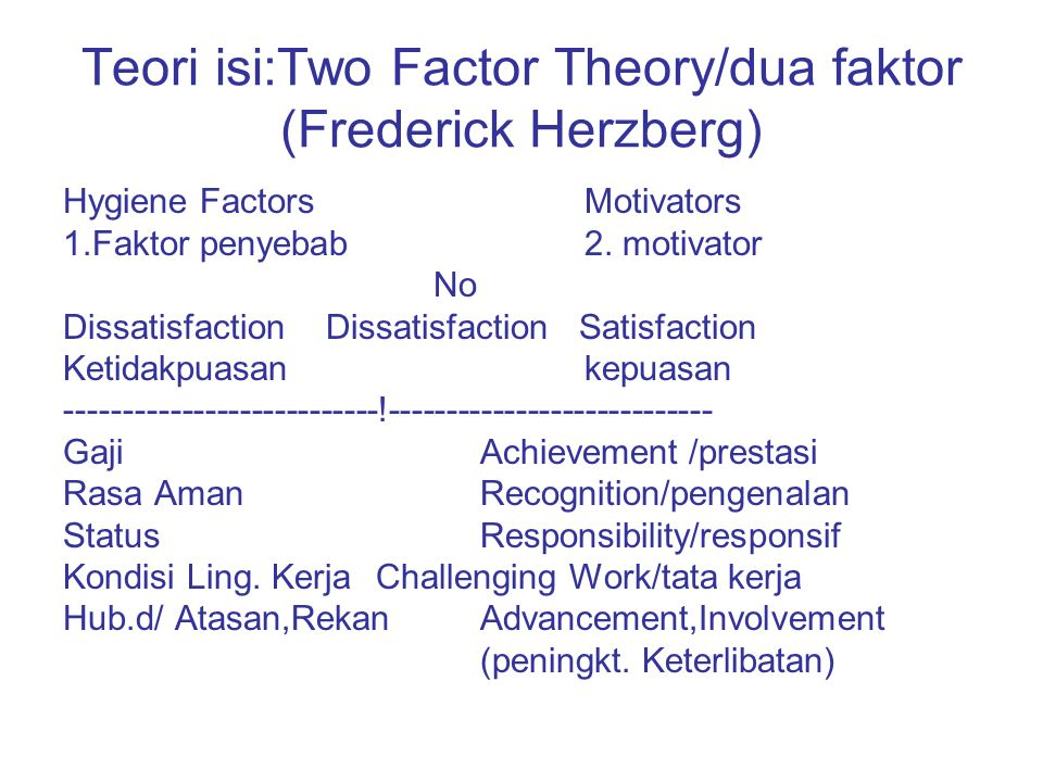 Teori isi:Two Factor Theory/dua faktor (Frederick Herzberg)