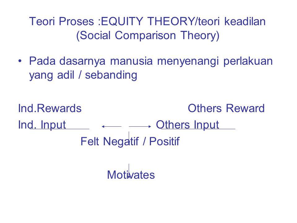 Teori Proses :EQUITY THEORY/teori keadilan (Social Comparison Theory)
