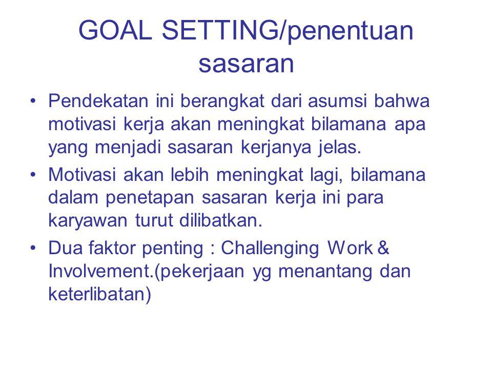 GOAL SETTING/penentuan sasaran