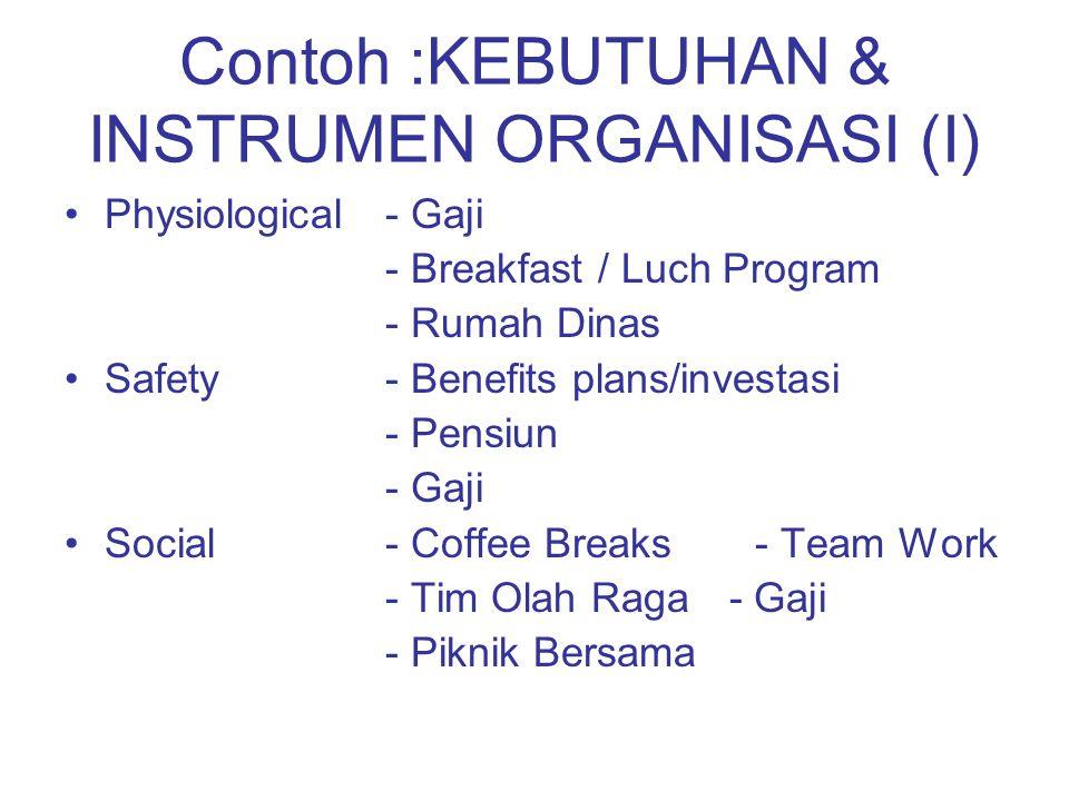 Contoh :KEBUTUHAN & INSTRUMEN ORGANISASI (I)