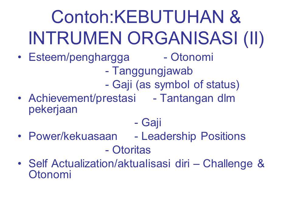Contoh:KEBUTUHAN & INTRUMEN ORGANISASI (II)