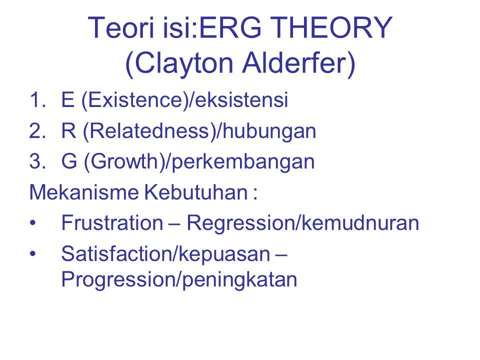 Teori isi:ERG THEORY (Clayton Alderfer)