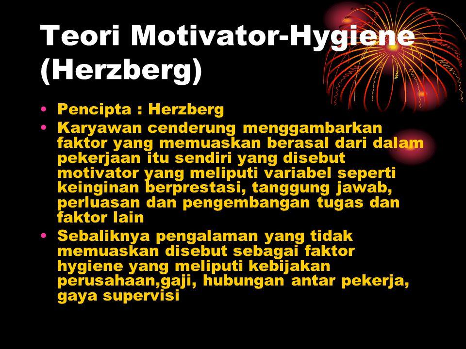 Teori Motivator-Hygiene (Herzberg)