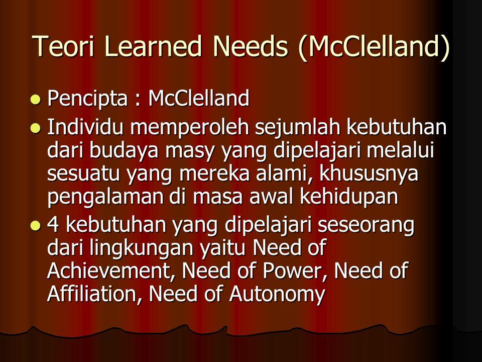 Teori Learned Needs (McClelland)