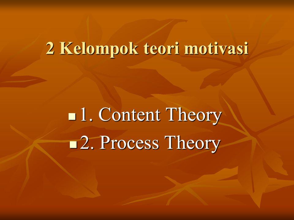 2 Kelompok teori motivasi