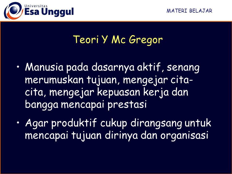 MATERI BELAJAR Teori Y Mc Gregor.