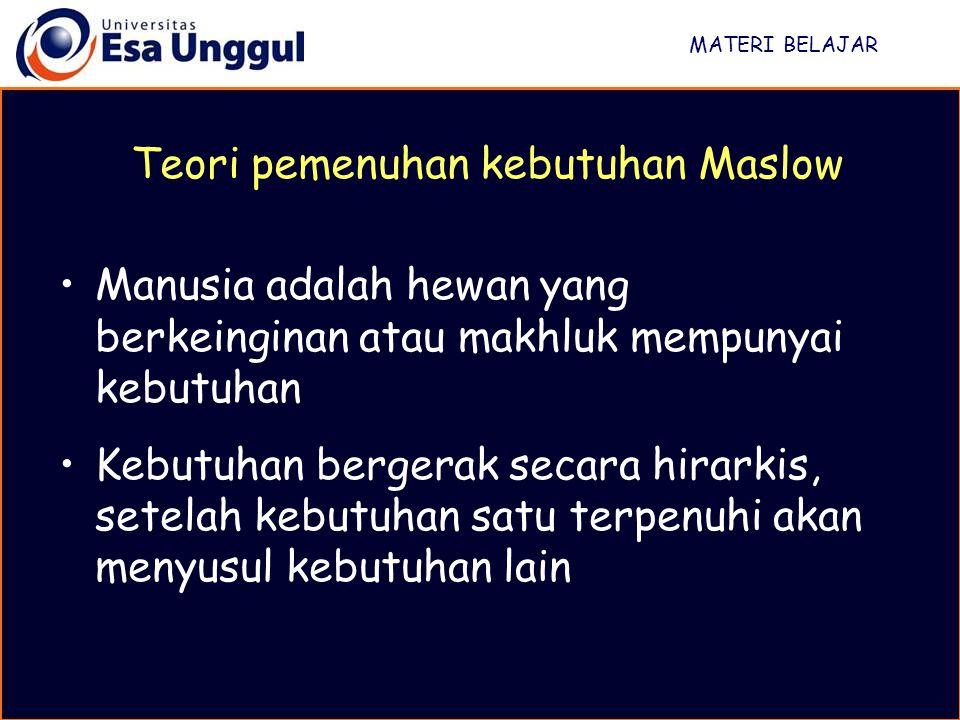 Teori pemenuhan kebutuhan Maslow