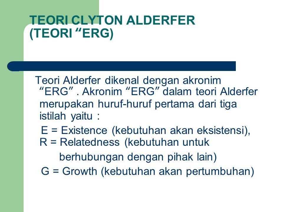 TEORI CLYTON ALDERFER (TEORI ERG)