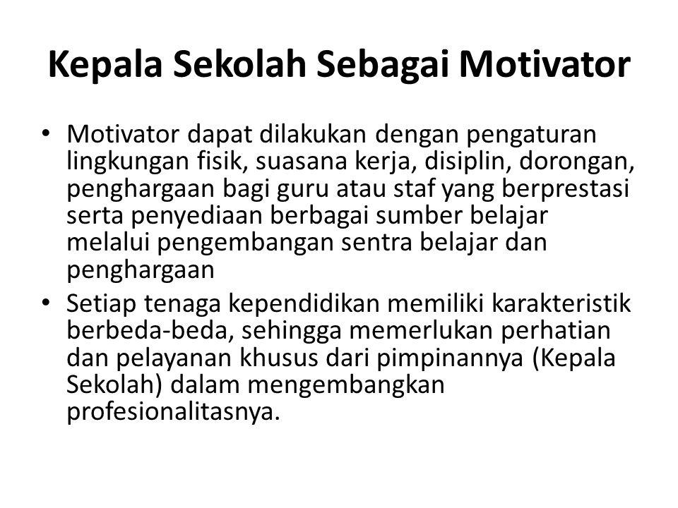 Kepala Sekolah Sebagai Motivator